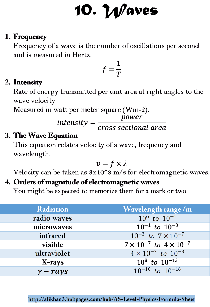 AS Level Physics Formula Sheet - Waves
