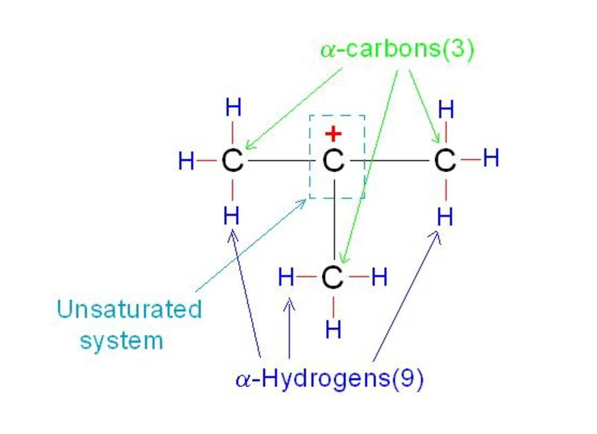 In tertiary butyl carbocation, middle carbon bearing positive charge is called unsaturated system and 3 carbon atoms joined with positively charged carbon are alpha carbons. Nine hydrogen atoms joined with each alpha carbon are called alpha hydrogen.