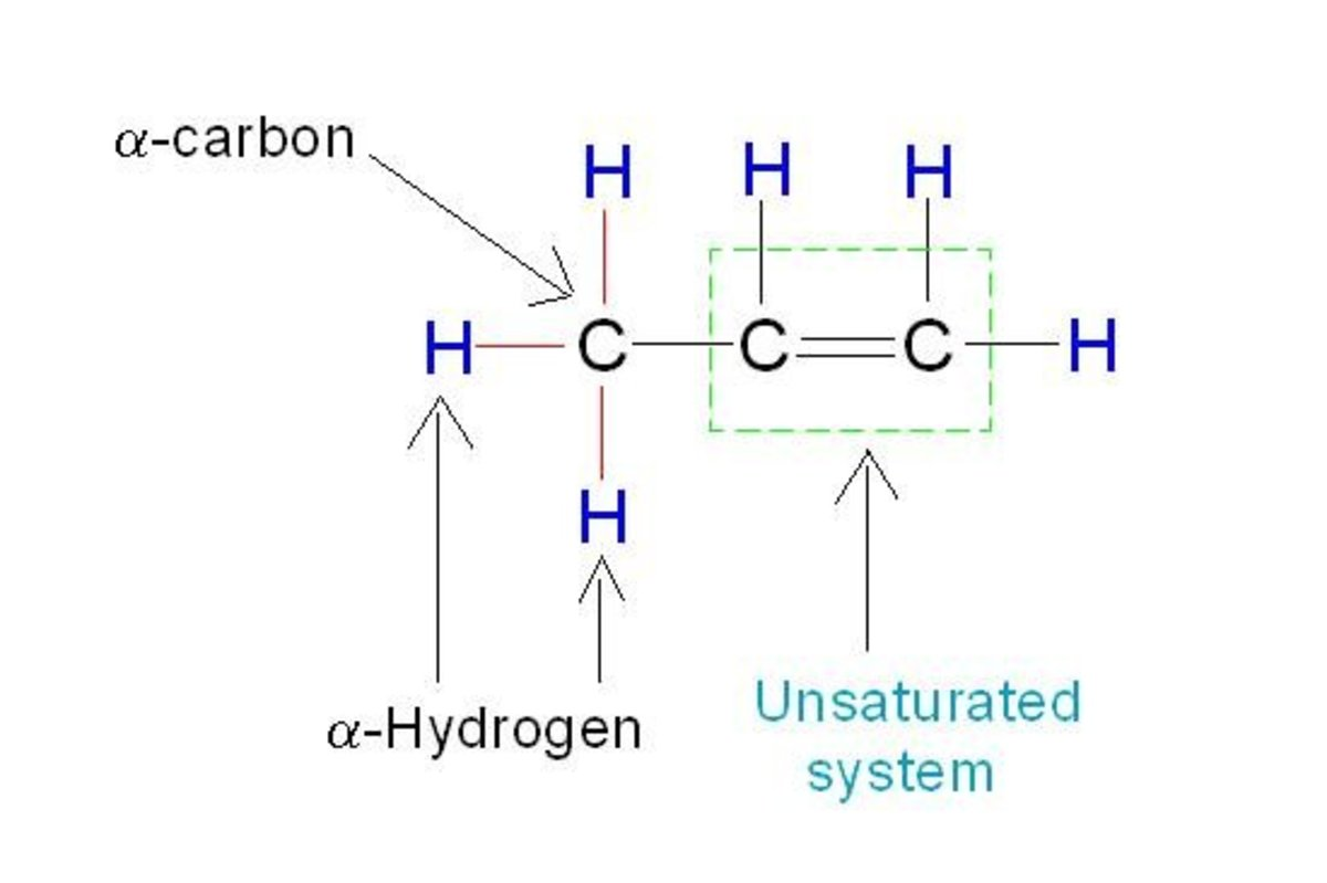 Thorough Chemistry of Hyperconjugation