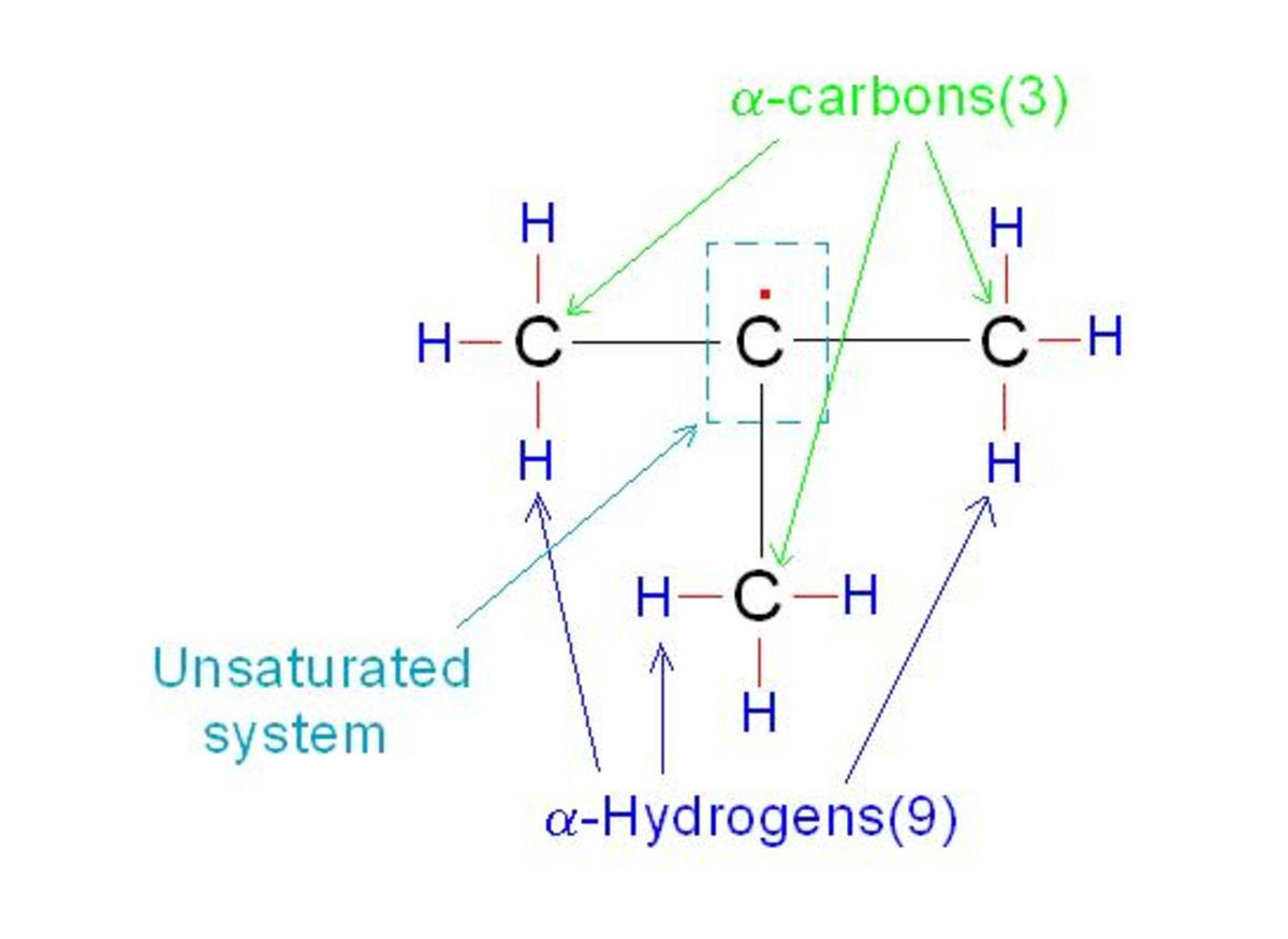 In tertiary butyl free radical, middle carbon bearing odd electron is called unsaturated system and 3 carbon atoms joined with it are called alpha carbons. Nine hydrogen atoms joined with each alpha carbon are called alpha hydrogen.