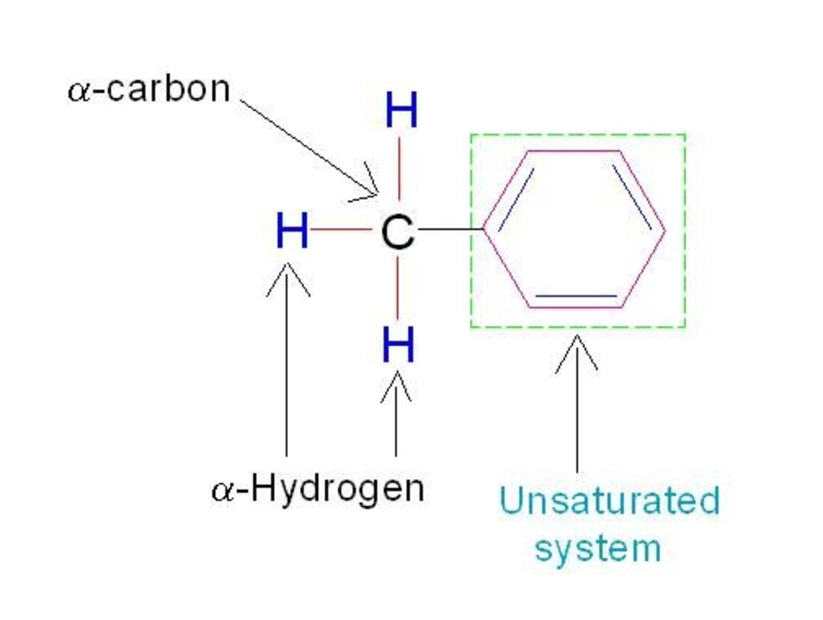 In toluene, the benzene ring containing three carbon-carbon double bonds is called unsaturated system and carbon atom joined with benzene ring is called alpha carbon. Three hydrogen atoms joined with alpha carbon are called alpha hydrogen.