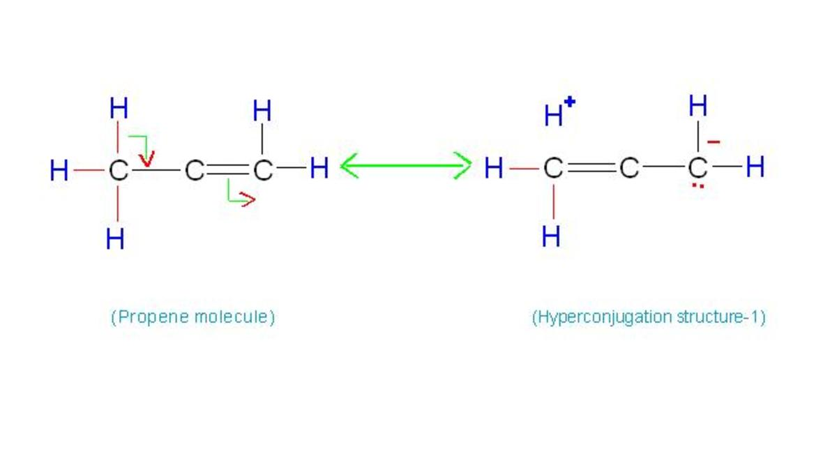 Here, alpha hydrogen situated above alpha carbon releases electrons. Please note that there is no bond at all between alpha carbon and hydrogen above it.