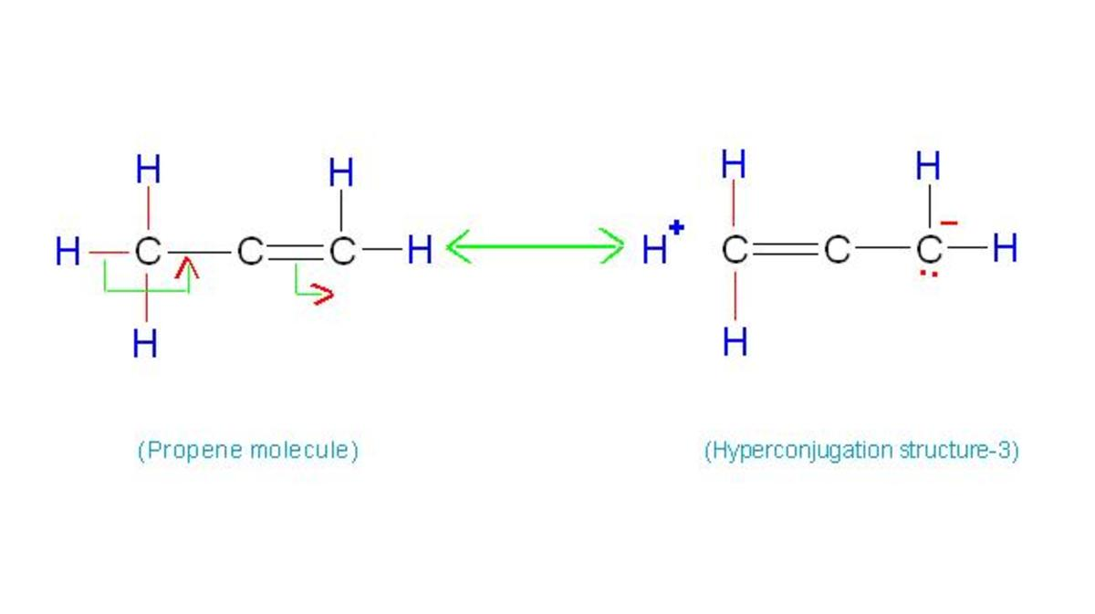 Here, alpha hydrogen situated at left side of alpha carbon releases electrons. Please note that there is no bond at all between alpha carbon and hydrogen at its left side.