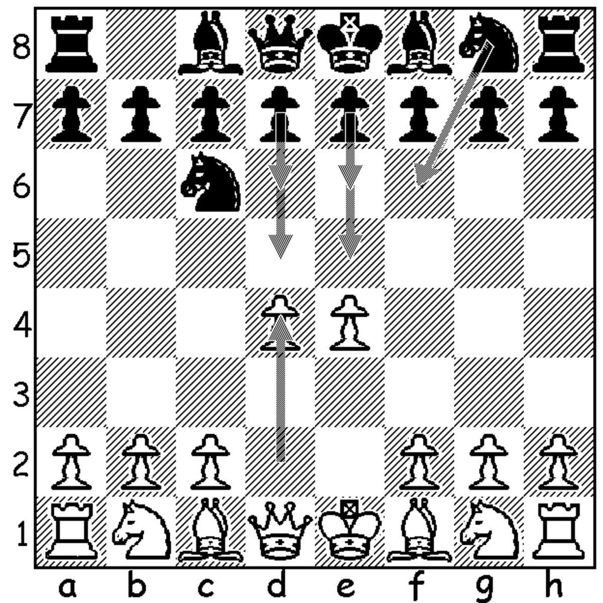 This diagram shows black's five most popular responses to 2.d4 in the Nimzovich Defense. In order of popularity, they are, 2...d5, 2...e5, 2...d6, 2...e6, and 2...Nf6.