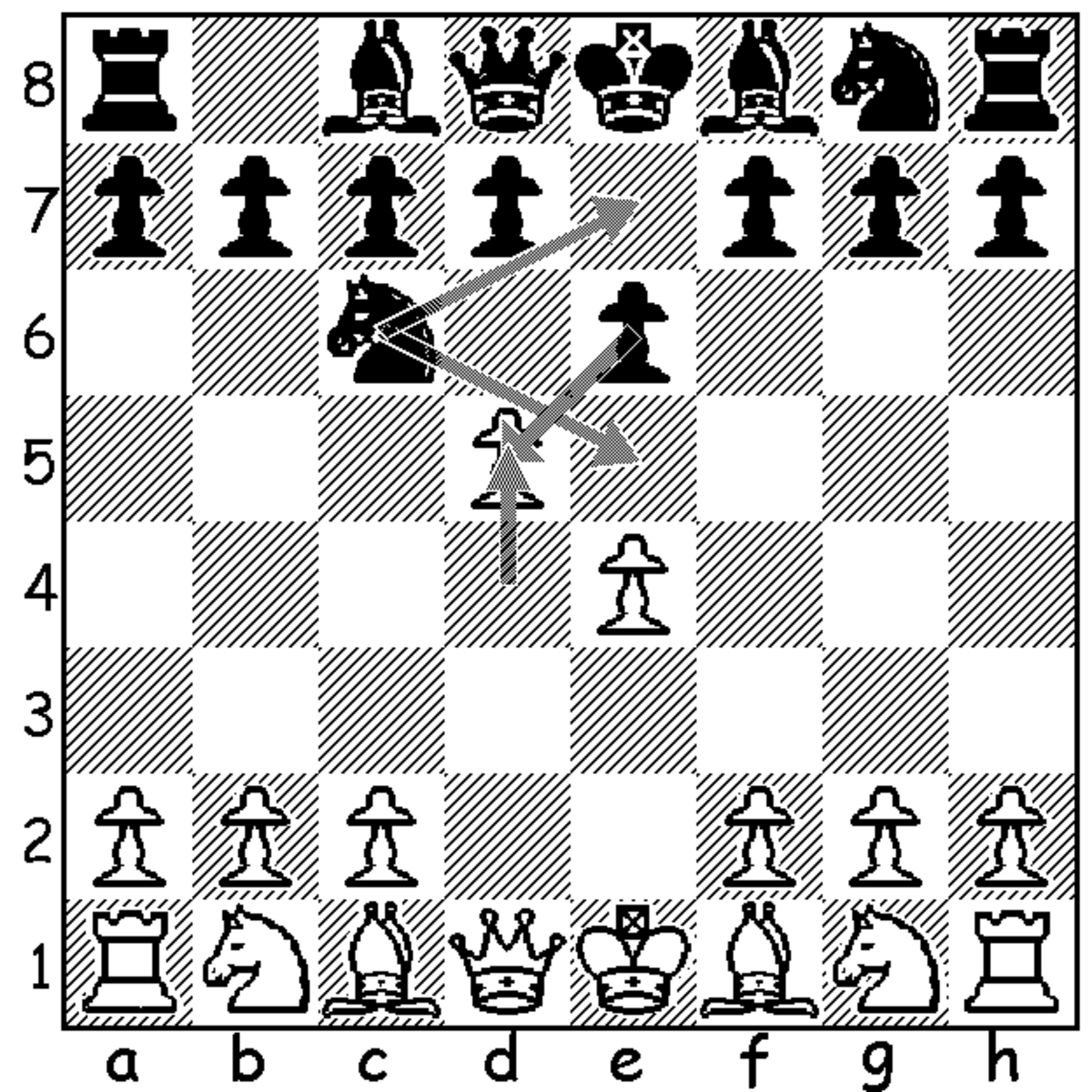 Black's three most reasonable third move responses to 3.d5. They are 3...Ne5, 3...Ne7, and 3...exd5.