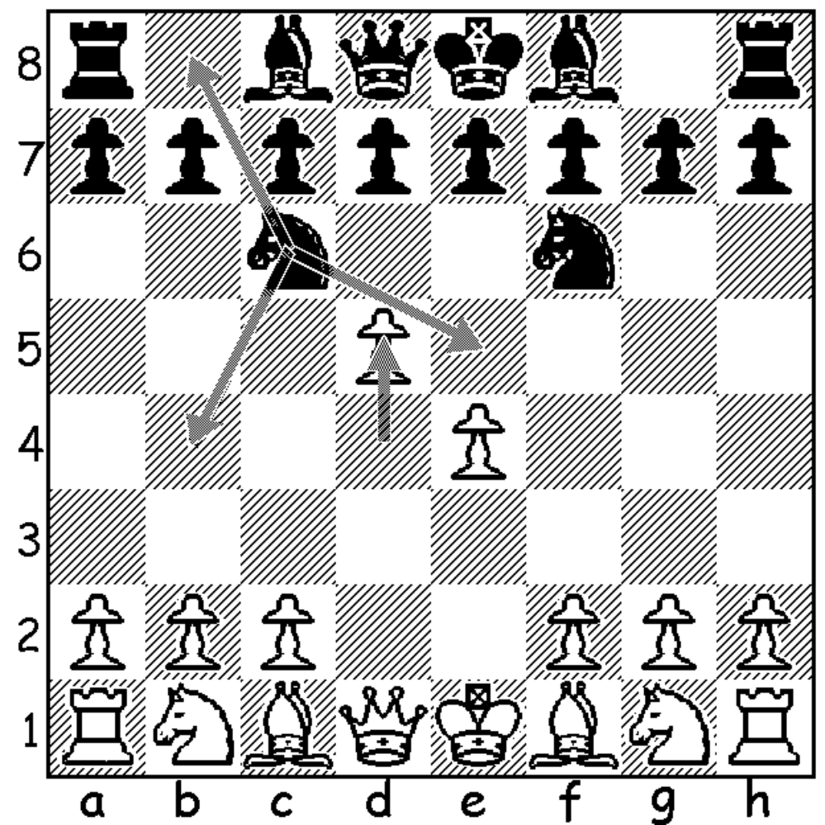 Black's three most reasonable third move options in response to 3.d5. They are, 3...Ne5, 3...Nb8, and 3...Nb4.