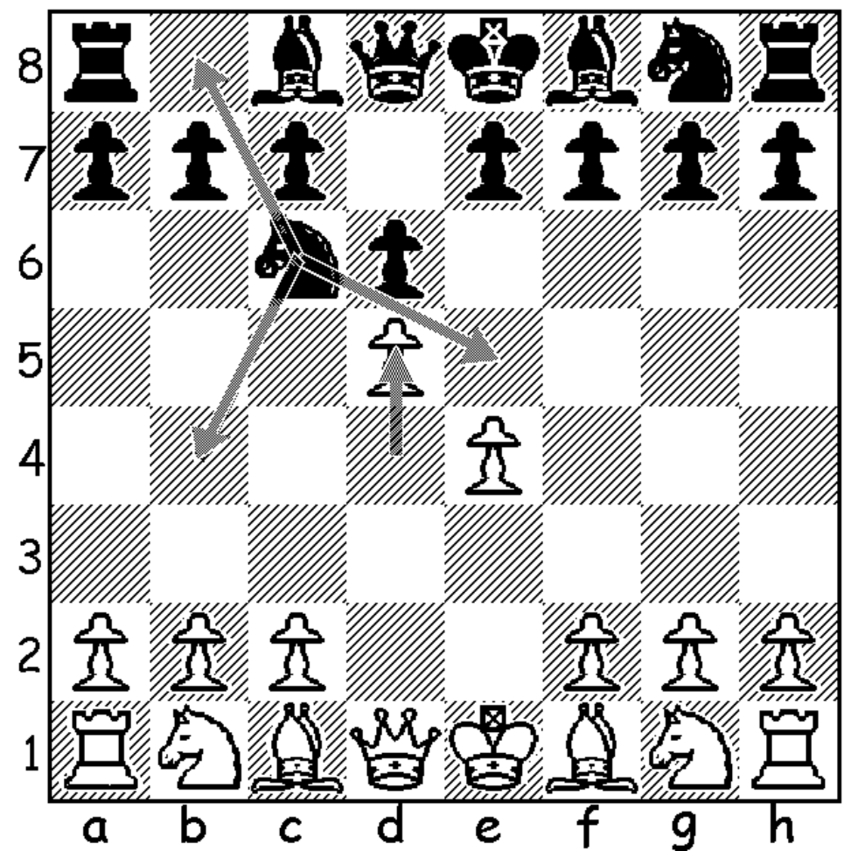 This diagram shows black's three reasonable third move options in response to 3.d5. In order of popularity, they are 3...Ne5, 3...Nb8, and 3...Nb4. I believe that 3...Nb8 may be more sound than 3...Ne5.
