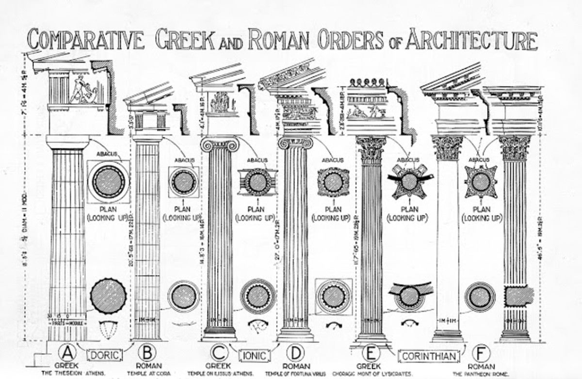 fundamentals of greek architecture hubpages