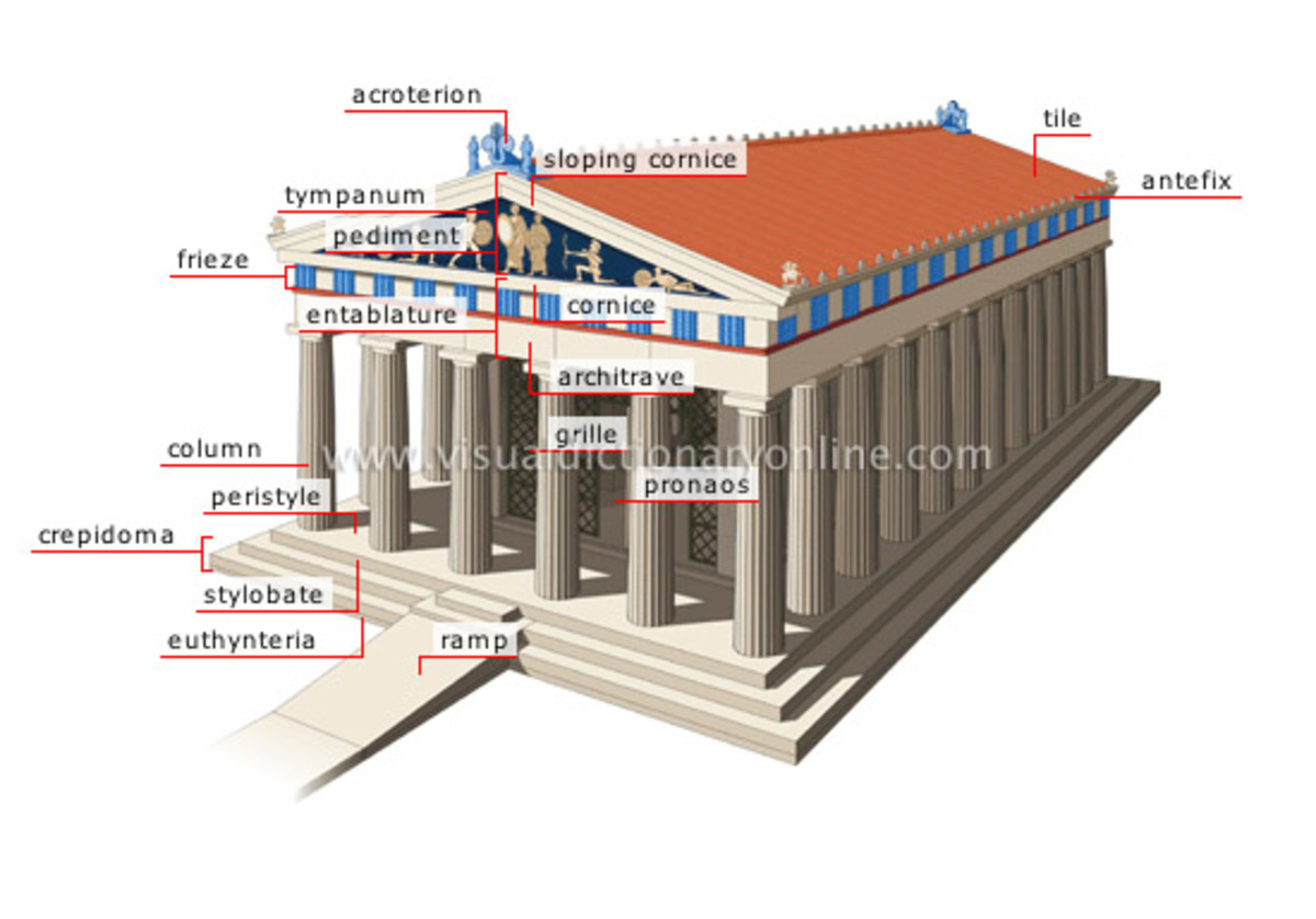 Terminologies in greek architecture hubpages for Architectural decoration terms