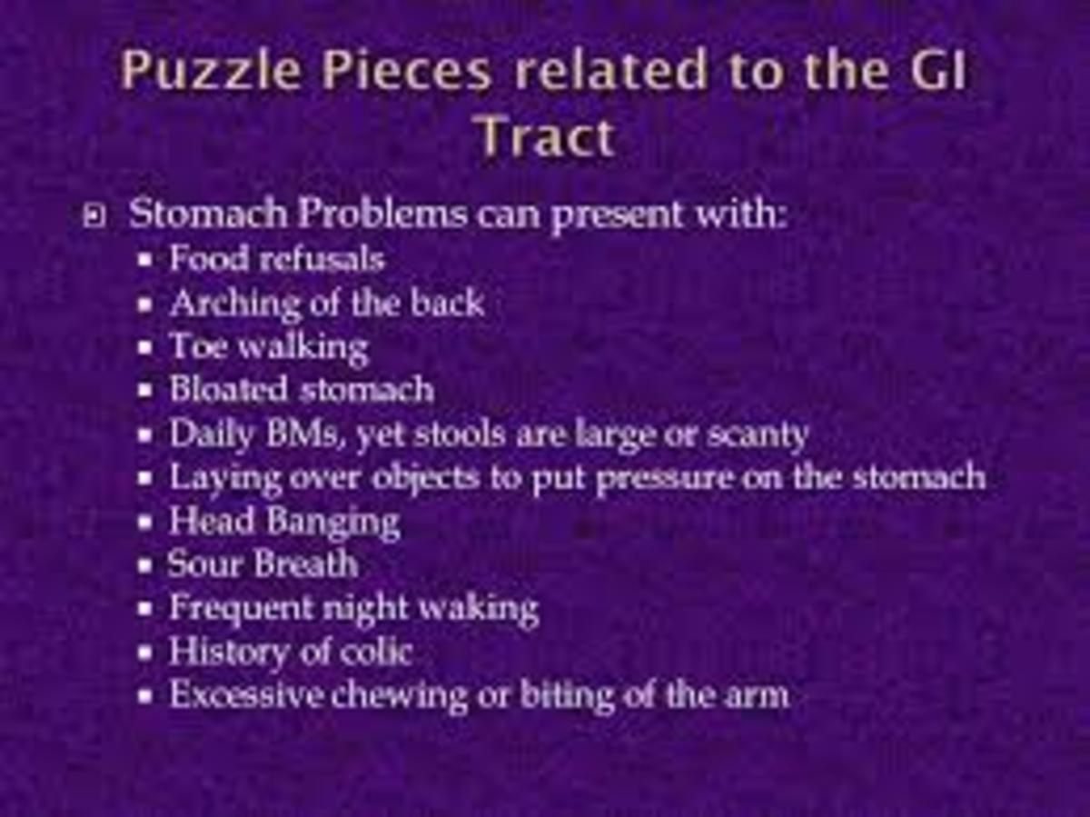 Symptoms of potential bowel issues in autistic children.
