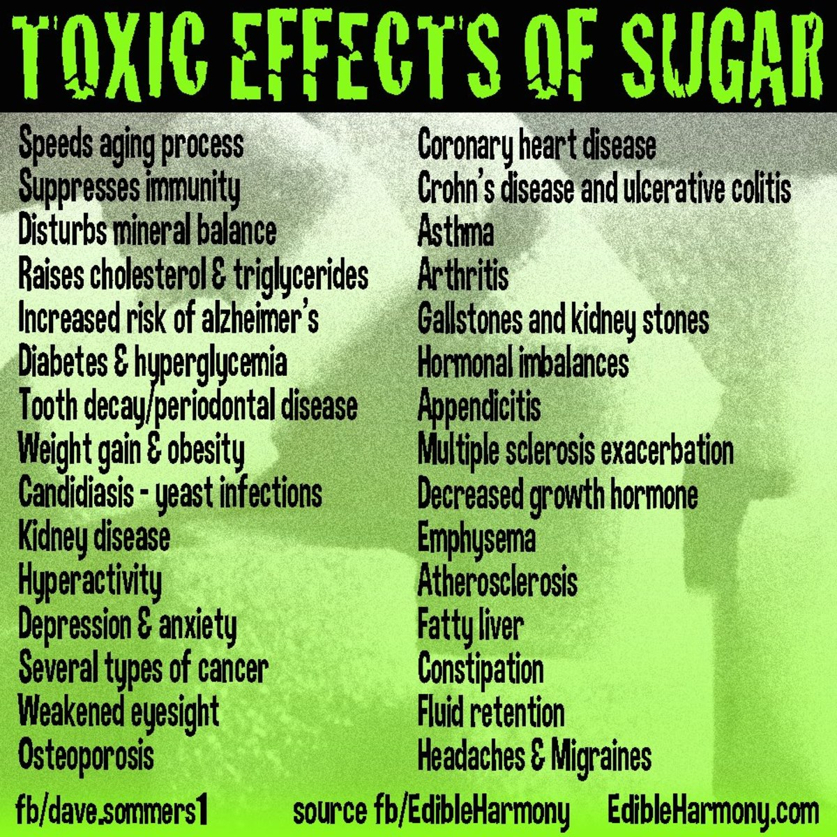 As this chart shows, there are so many toxic effects on the body as a result of a diet high in sugar. I try to avoid soft drinks and refined sugar when I can do so.