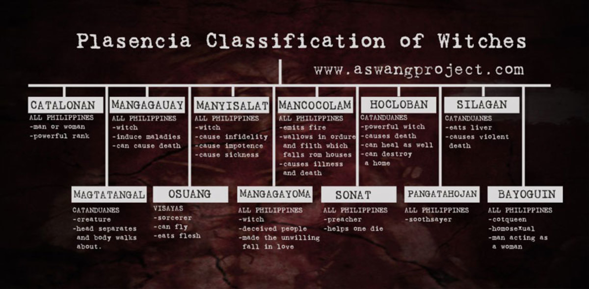 Babaylan: The Ancient Witches of Tribal Philippines   HubPages