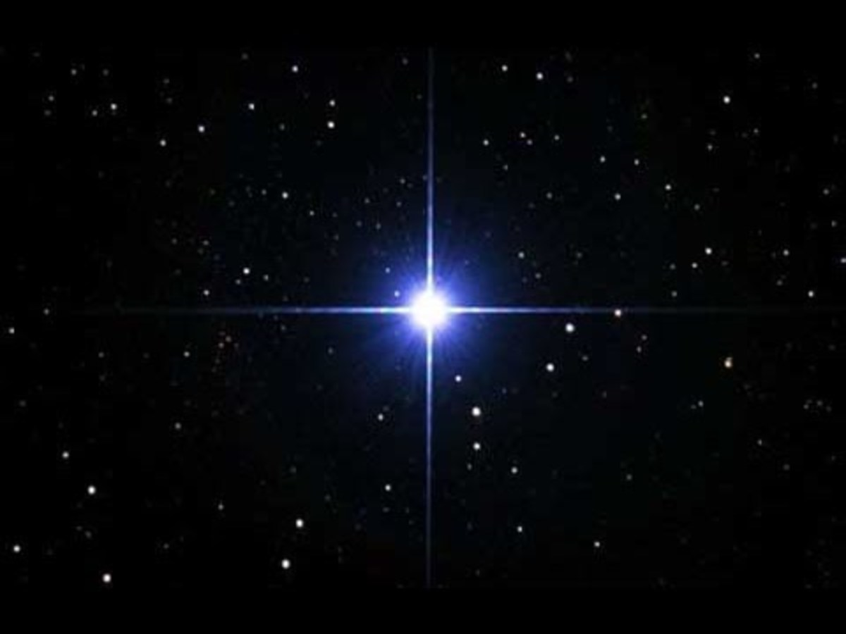 Twinkle Twinkle Little Star : Poetry