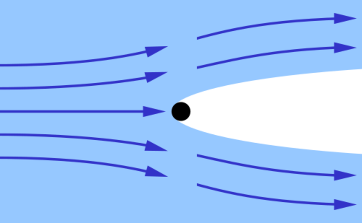 The water drag reduction due to the supercavitation of vapour bubbles around the sub. Water therefore does not cause drag on the sub and it can move at supersonic speed.