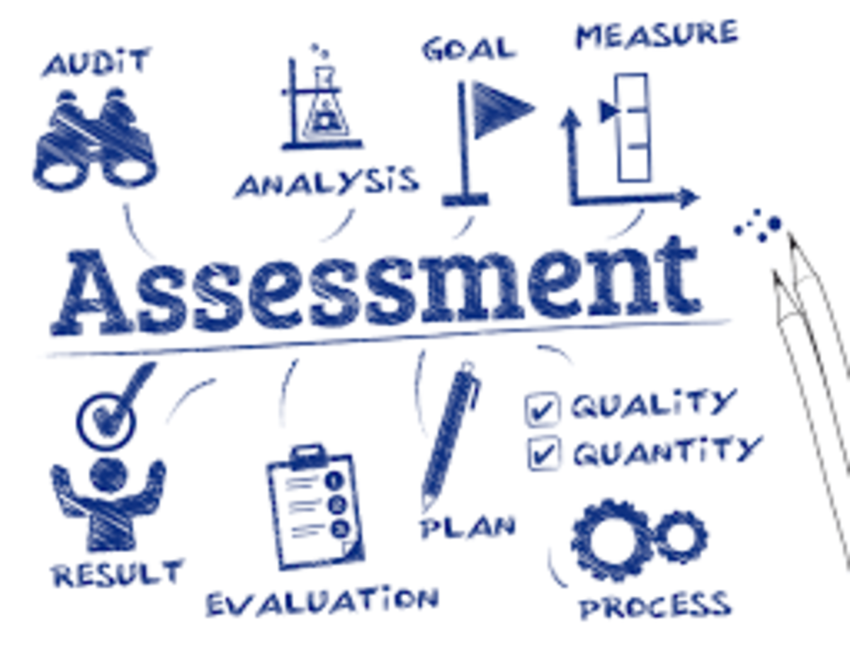 Curriculum and Assessment - Teaching