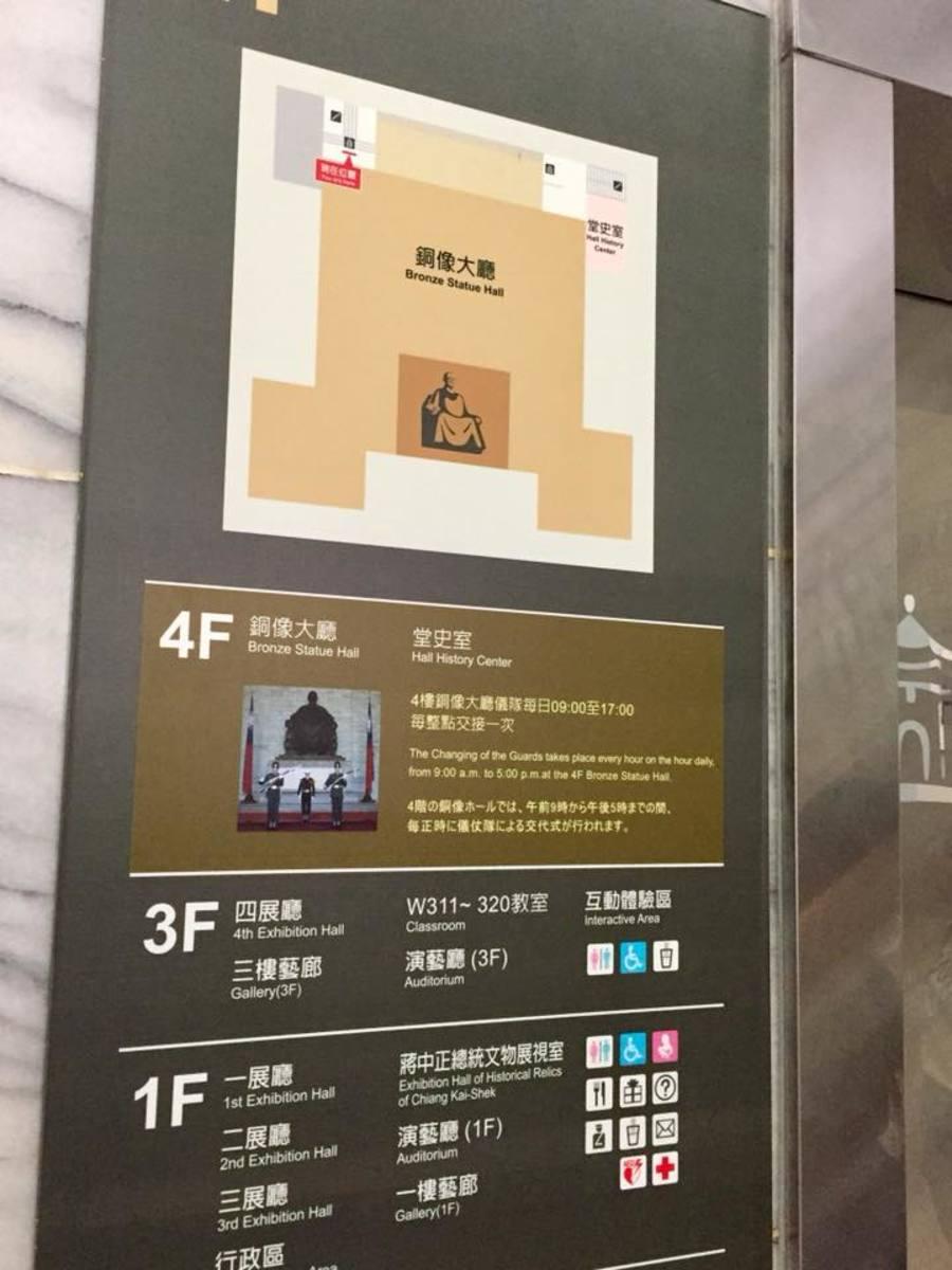 Guide in exploring the National Chiang Kai Shek Memorial Hall