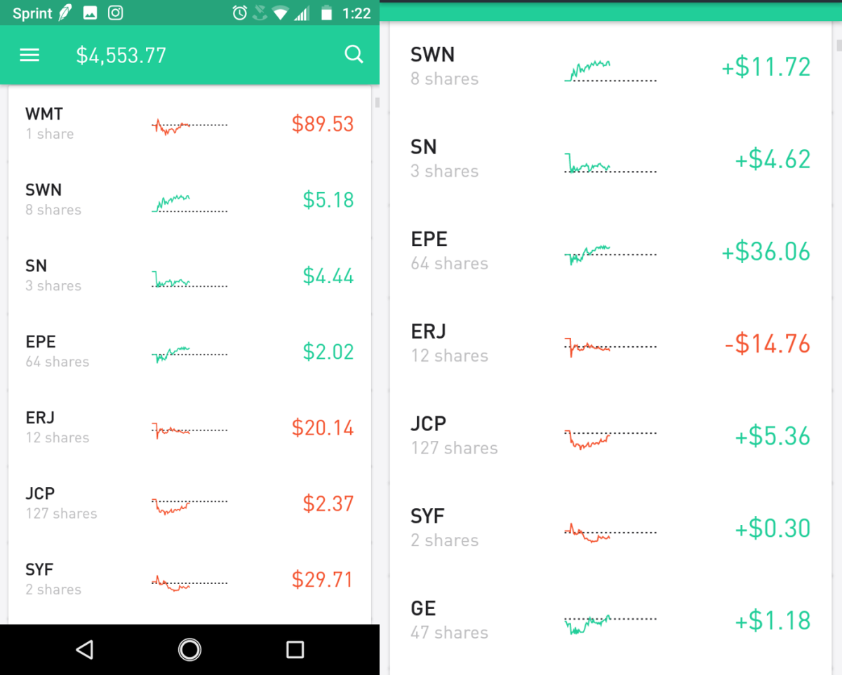 Users can chose to view last price / Percentage Change / Equity / Total Gain/Loss / Total Percent Change