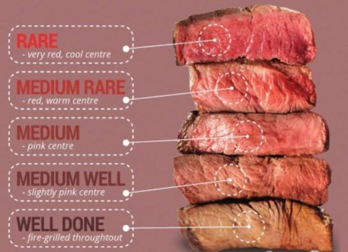 The longer the steak is in the sous vide, the more tender it will be. Doneness will remain the same