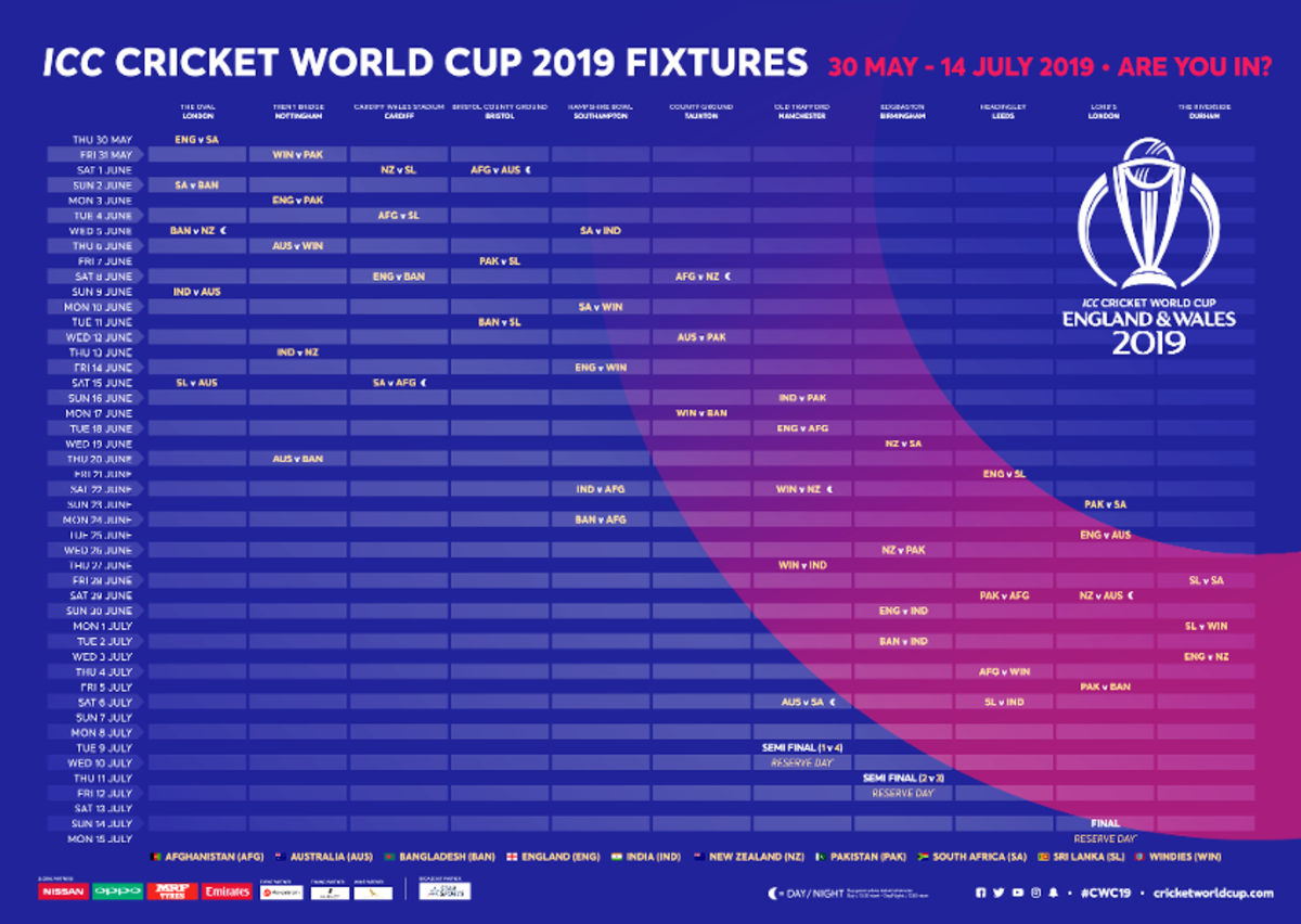 The ICC released the fixture details on 26 April 2018.