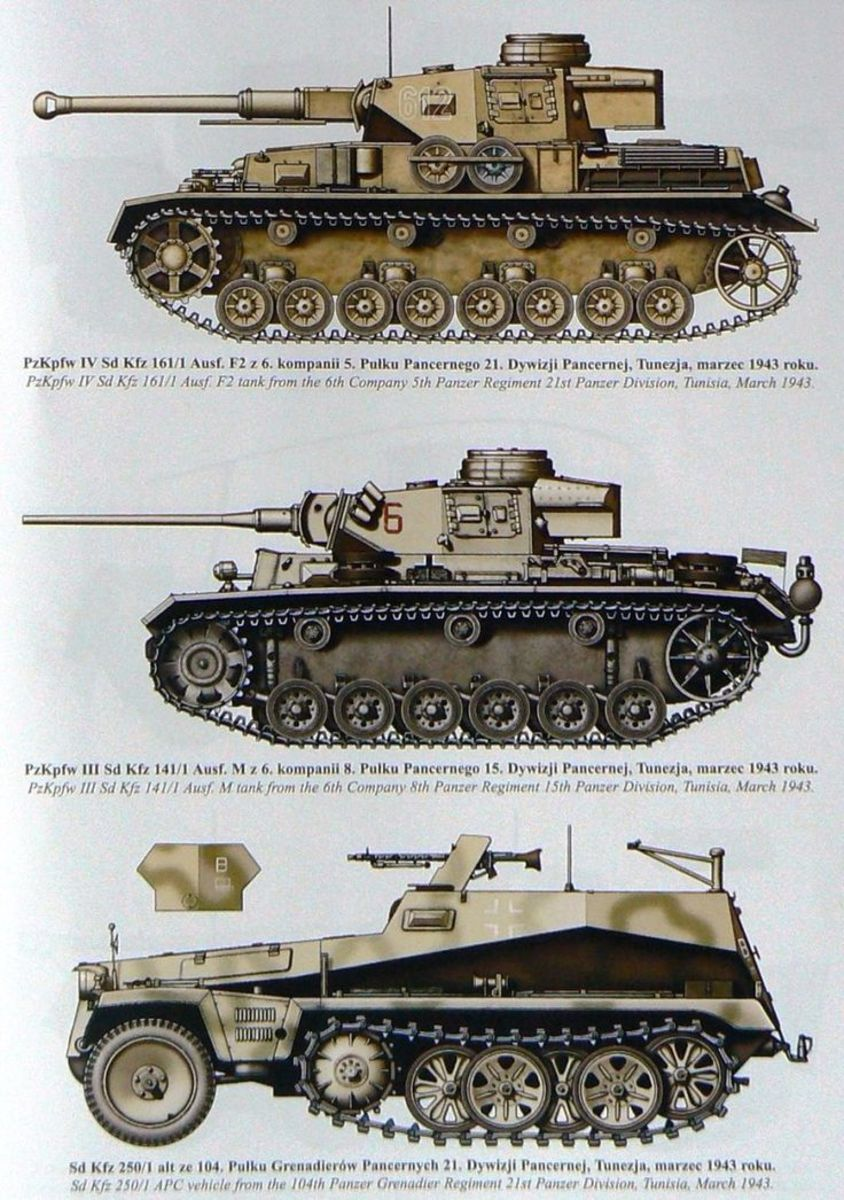The tanks and artillery of the Arica Korps at that time in the war the best any country could put in the field.