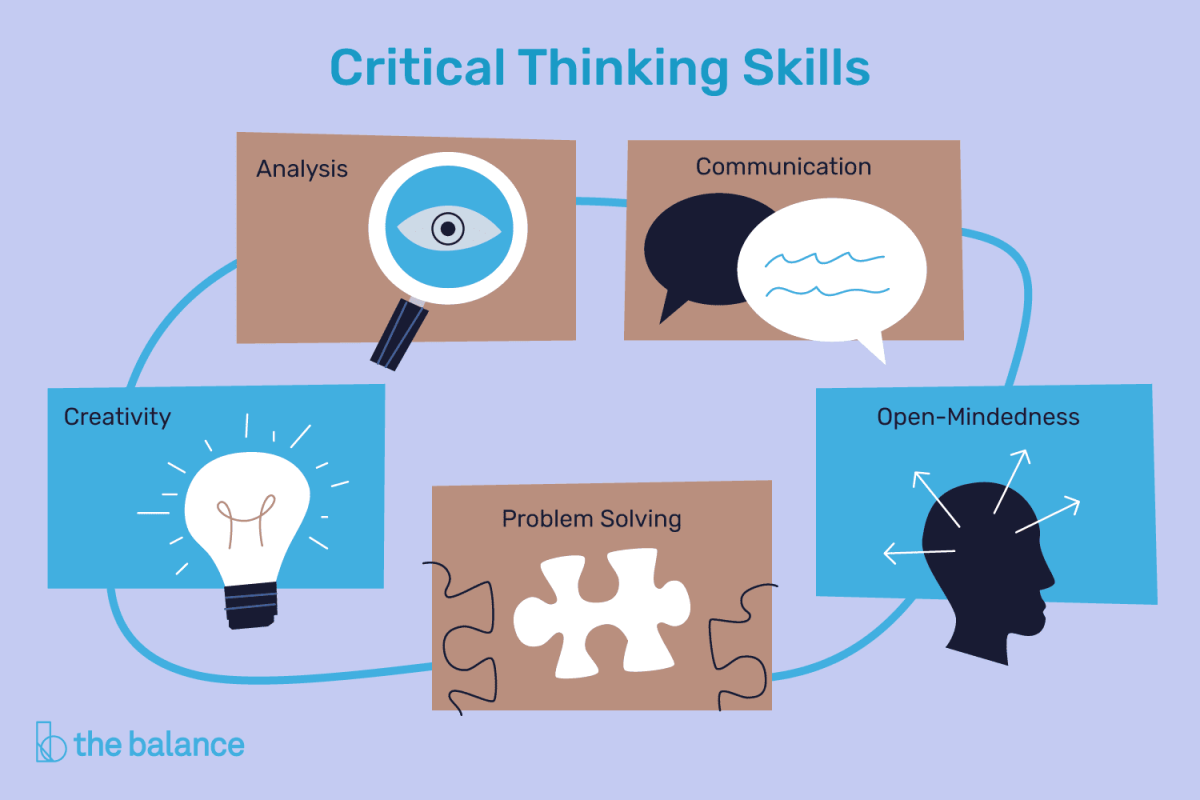 critical-thinking-in-the-context-of-modernization-of-public-consciousness