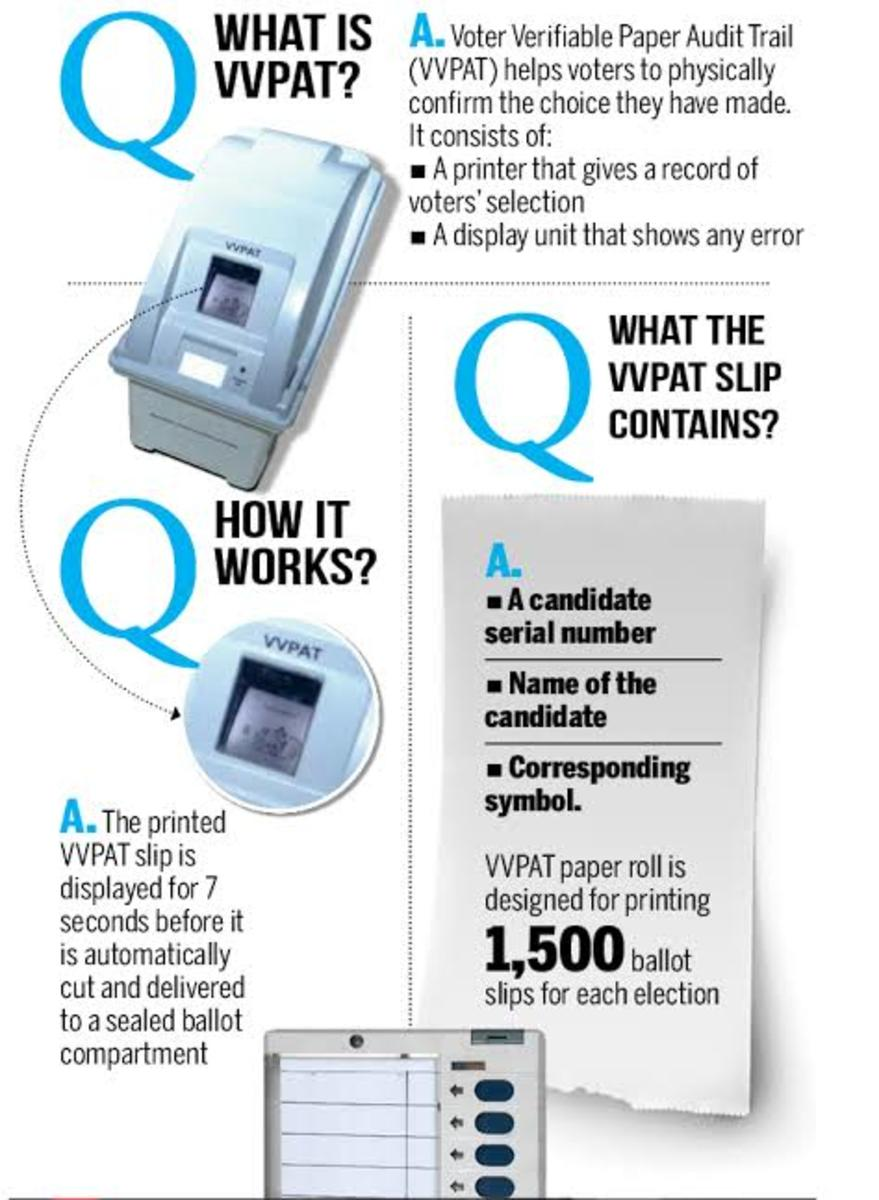 three-electronic-machines-in-an-election-in-india