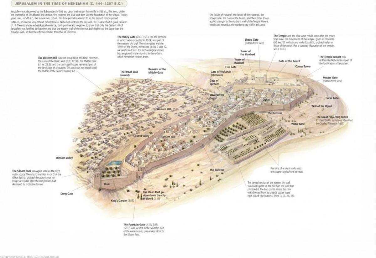 Ezra & Nehemiah Under Scrutiny - A Biblical Fraud Unmasked - II