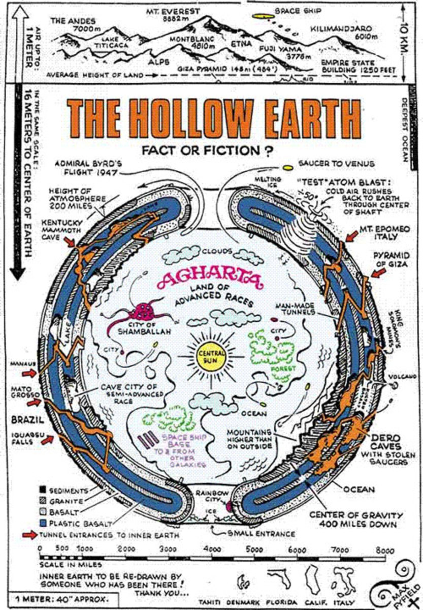 Planet Earth  -  Is It Really Hollow?