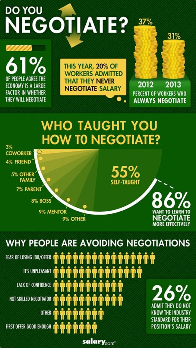 You Can't Be a Great Negotiator If You Don't Know These People Tricks.