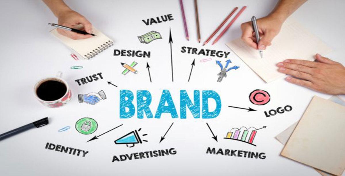 Branding Values