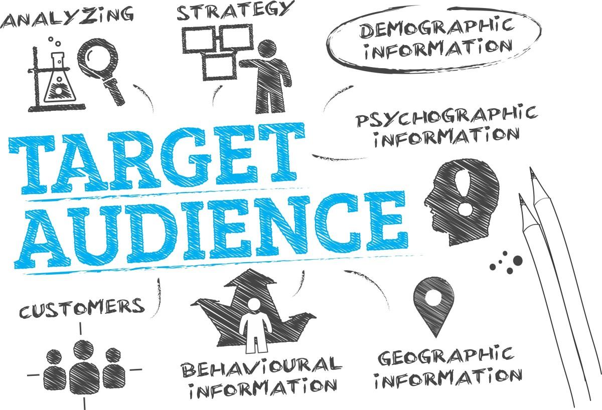Define Target Audience