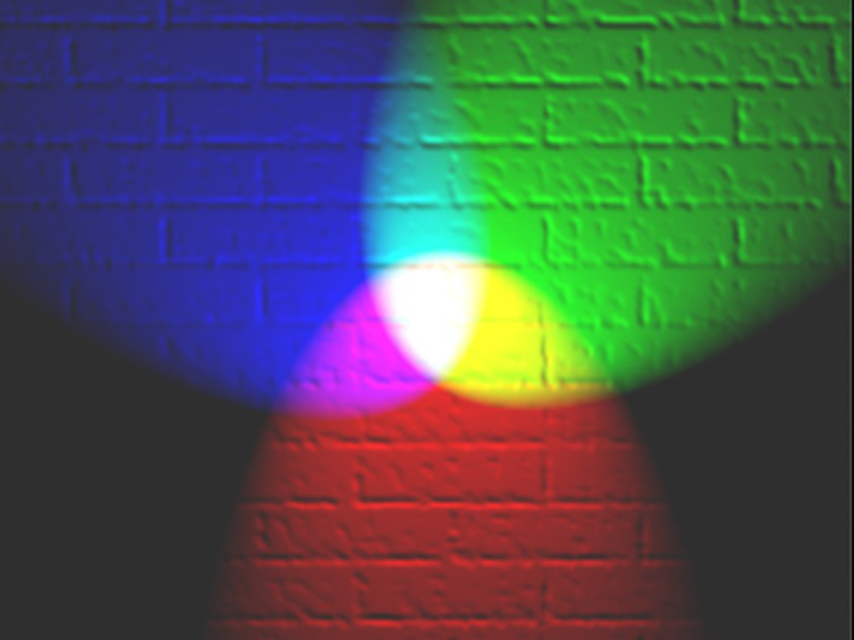 Color spaces (RGB vs HSV) - Which one you should use?