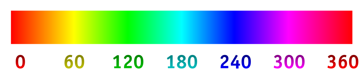 color-spaces-rgb-vs-hsv-which-one-to-use