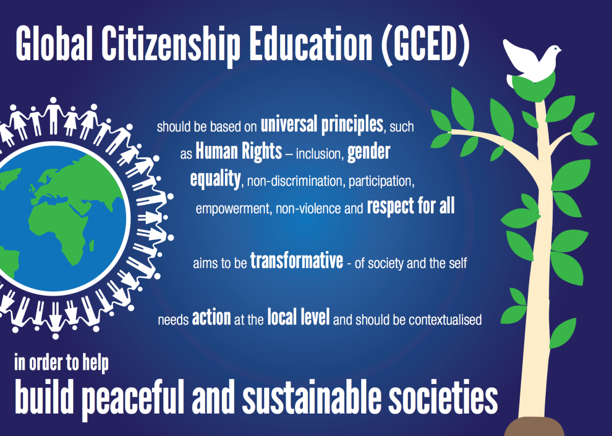 How Does the Global Citizenship Education (Gced) Benefited the Society in Resolving Environmental Issues?