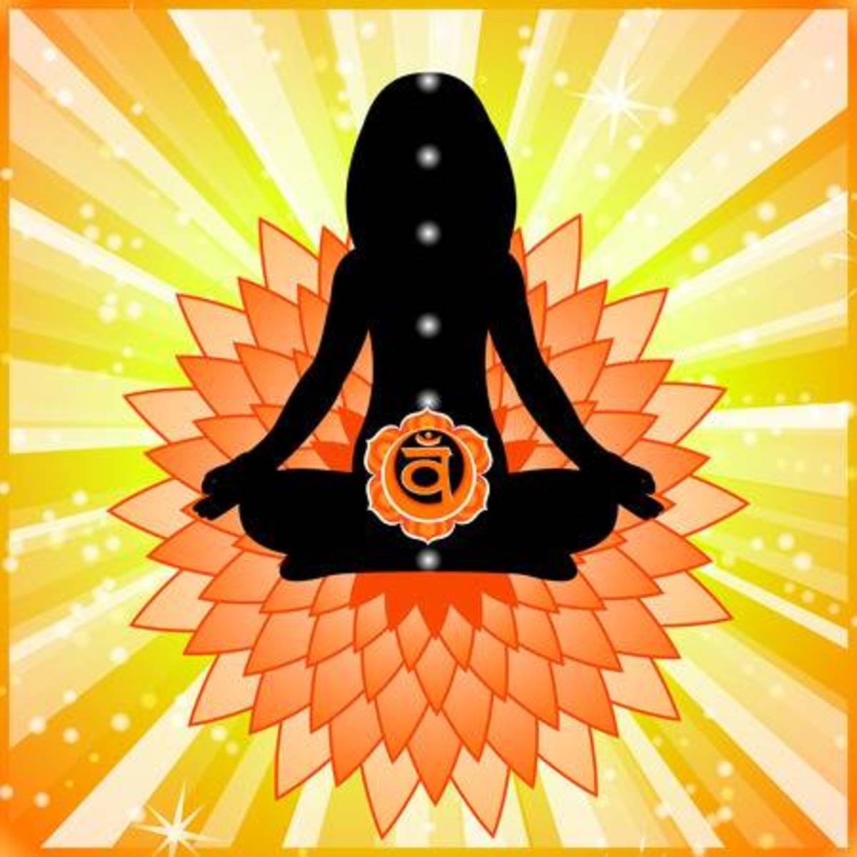 Swadhisthana Chakra, the Centre of Total Consciousness and Glimpse of Psychic Awareness