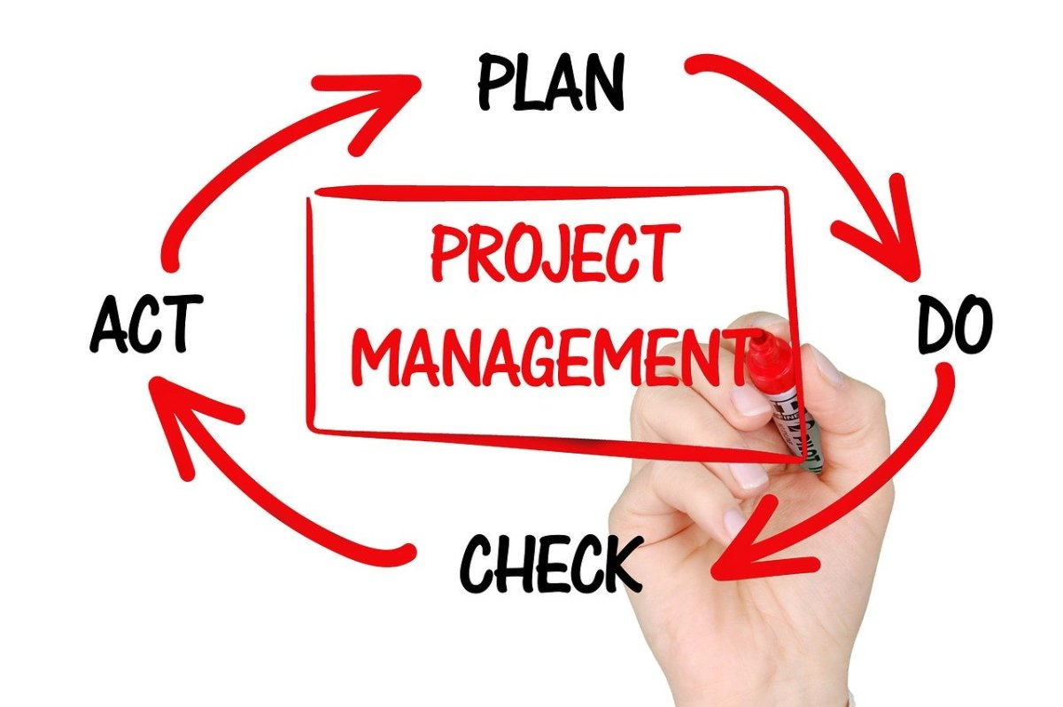 How to become a Certified Associate in Project Management