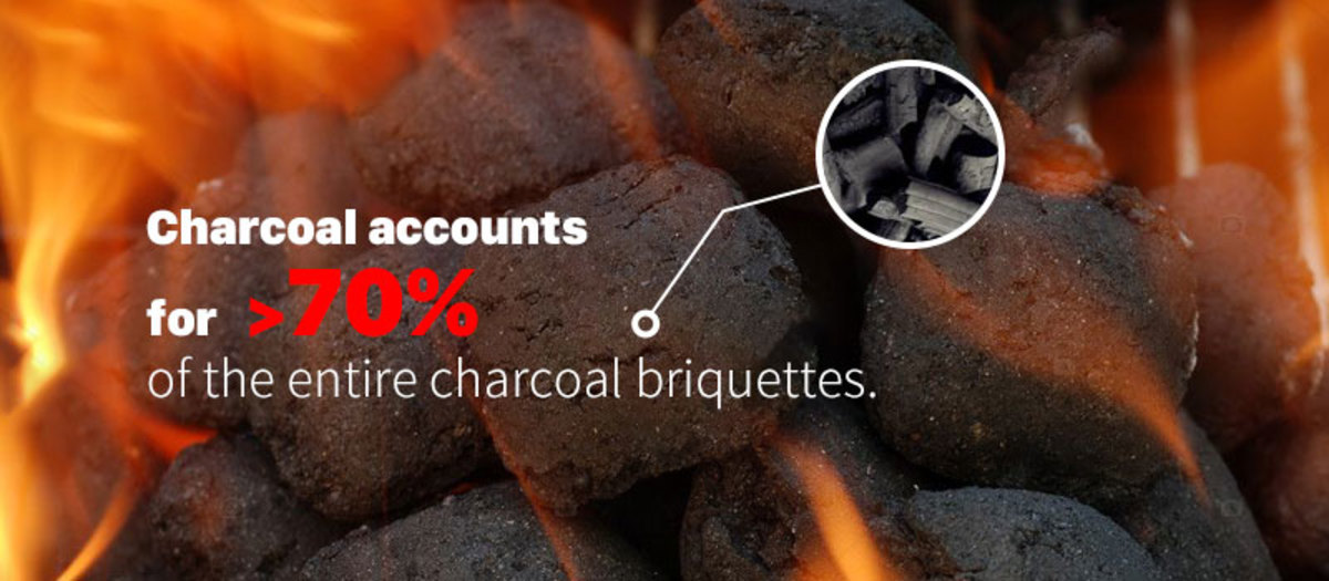 Charcoal briquettes for BBQ