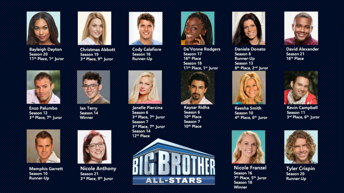 The Big Brother 22 cast was revealed on move-in night.