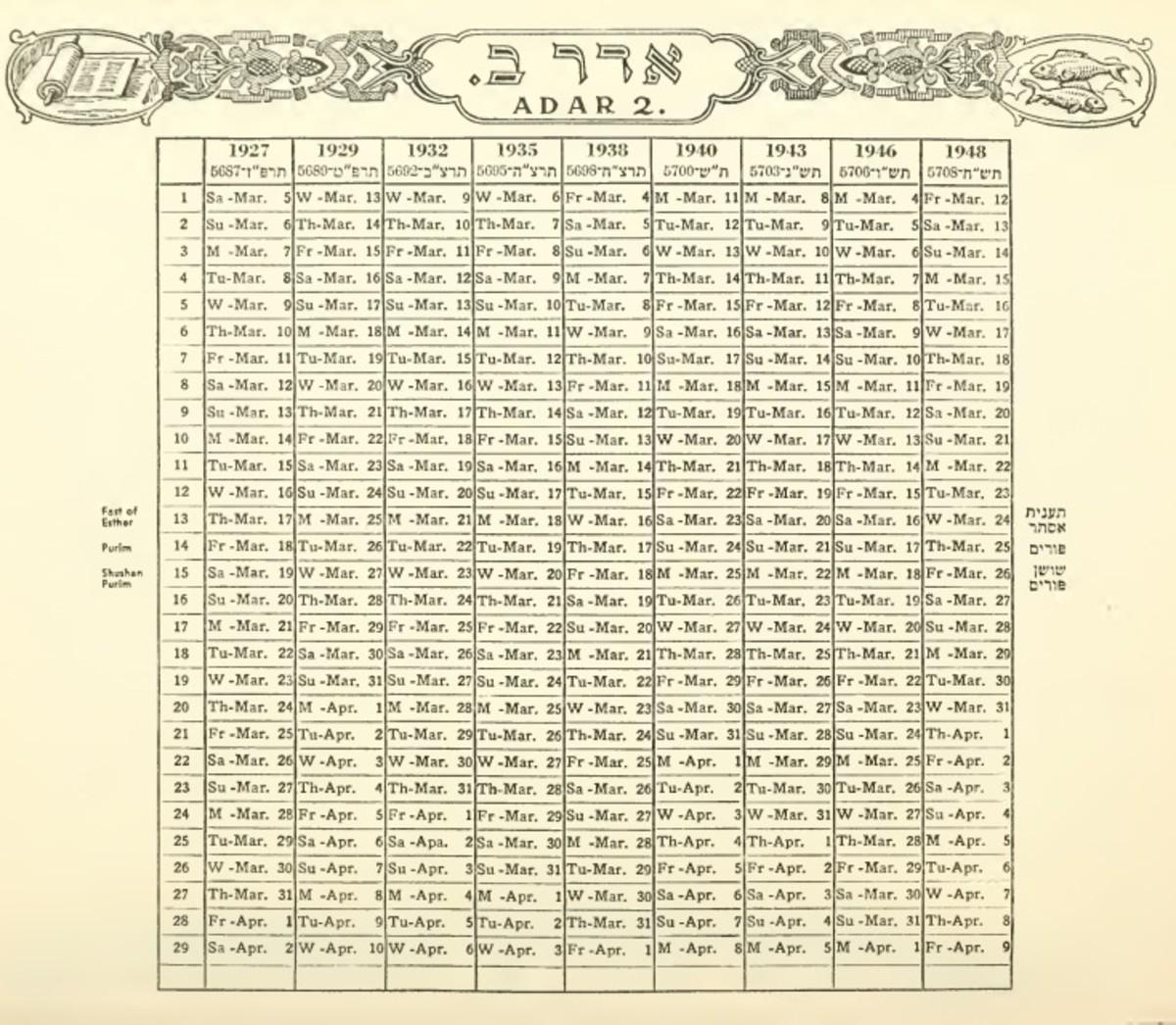 Hebrew Calendar, a lunisolar calendar