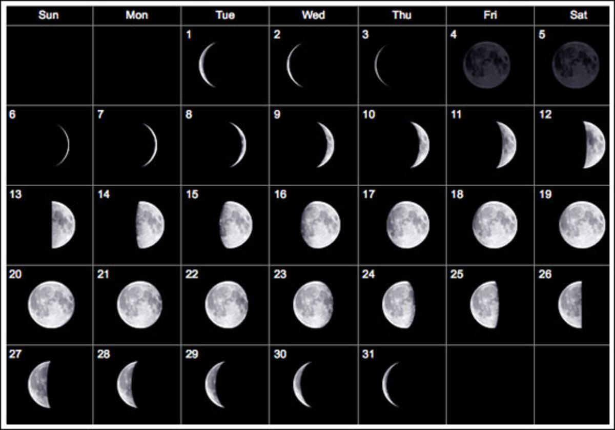 A lunar calendar