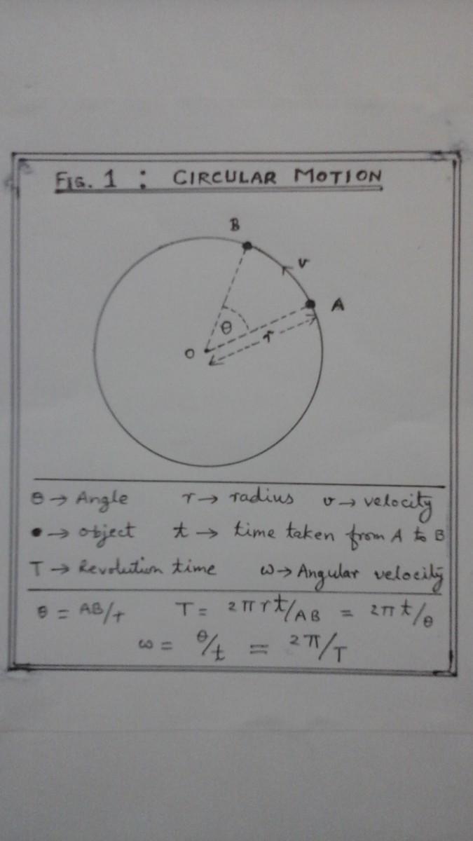 basic-physics-lesson-10-circular-motion