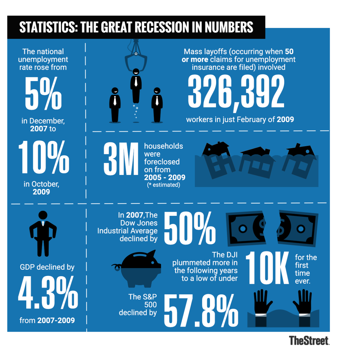 why-do-recessions-happen