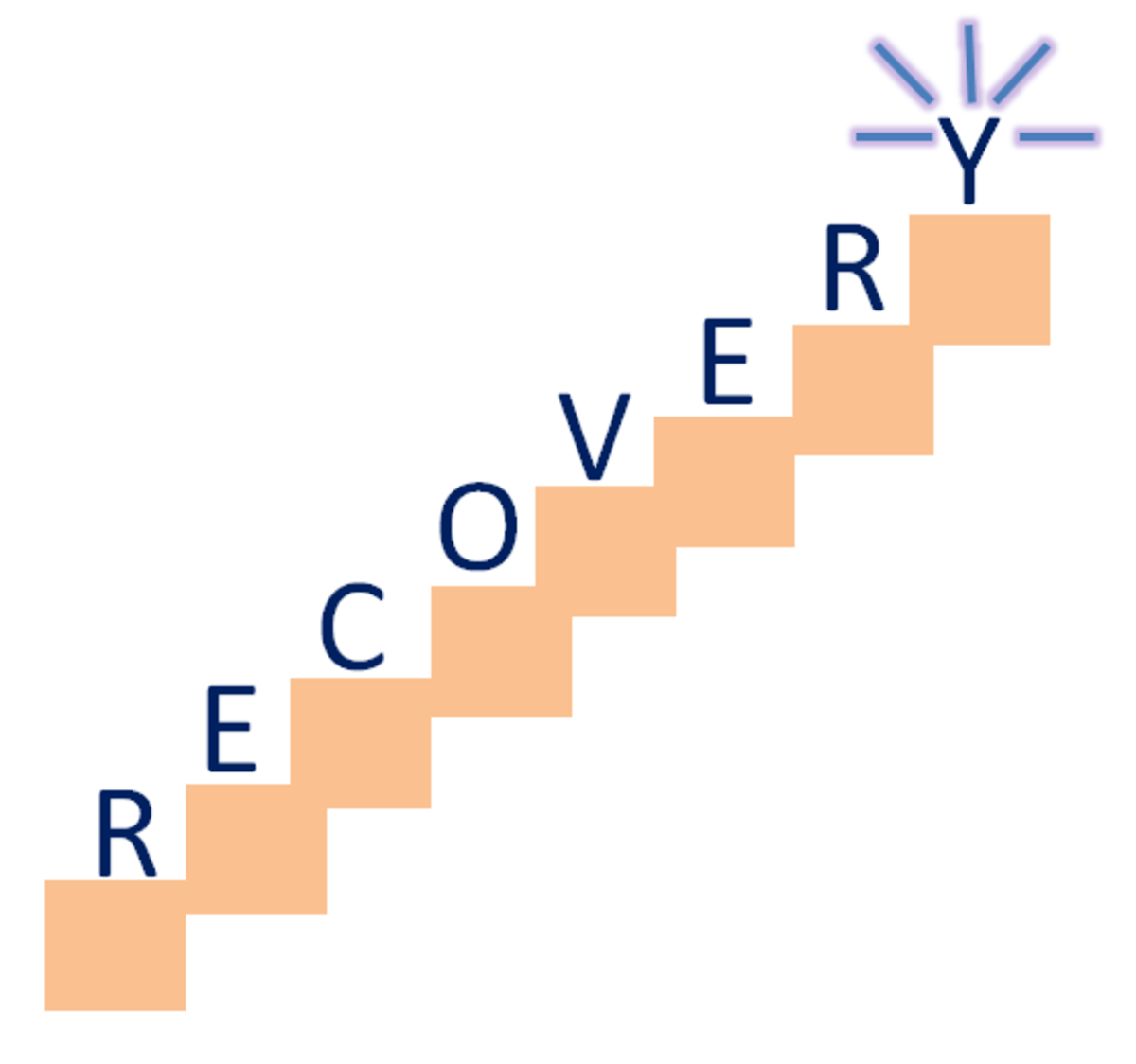 repeat-and-try-again-five-steps-to-financial-recovery-after-personal-setback