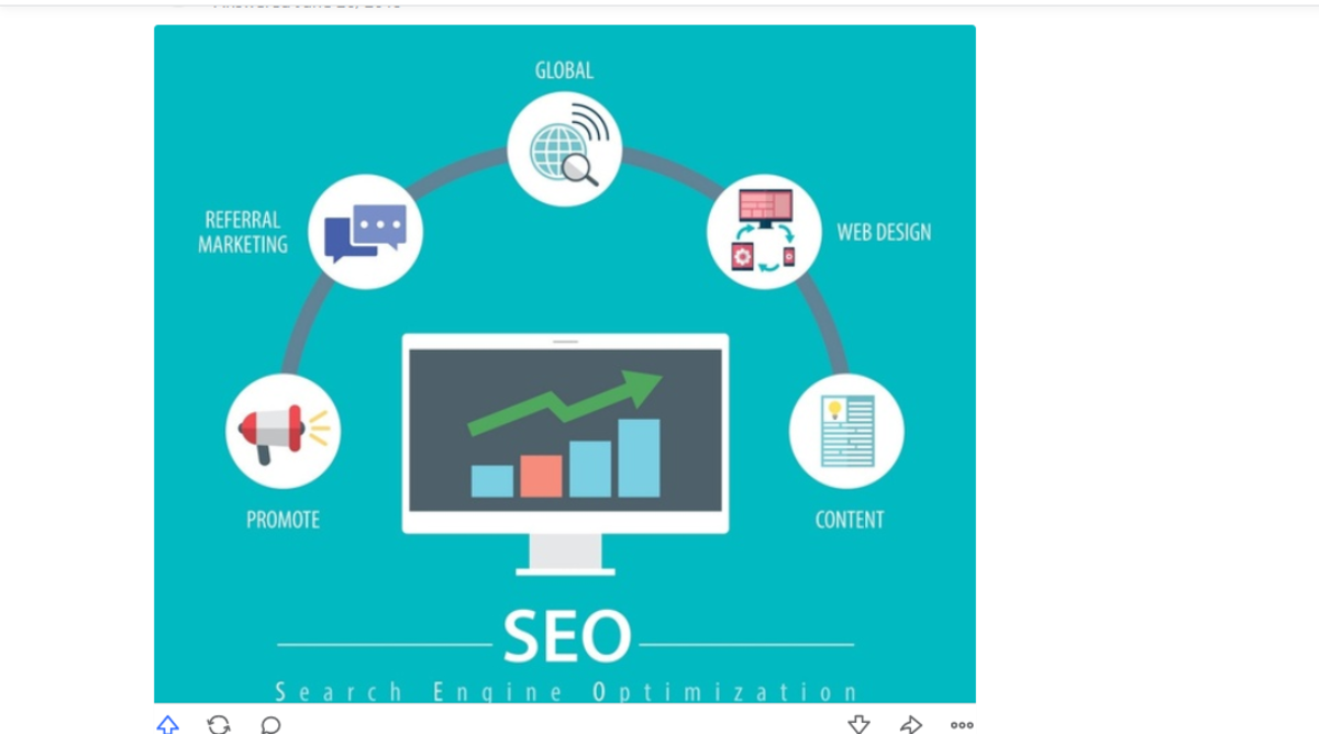 How to Better Understand SEO
