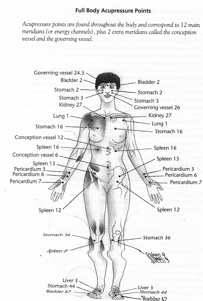 what are acupressure points