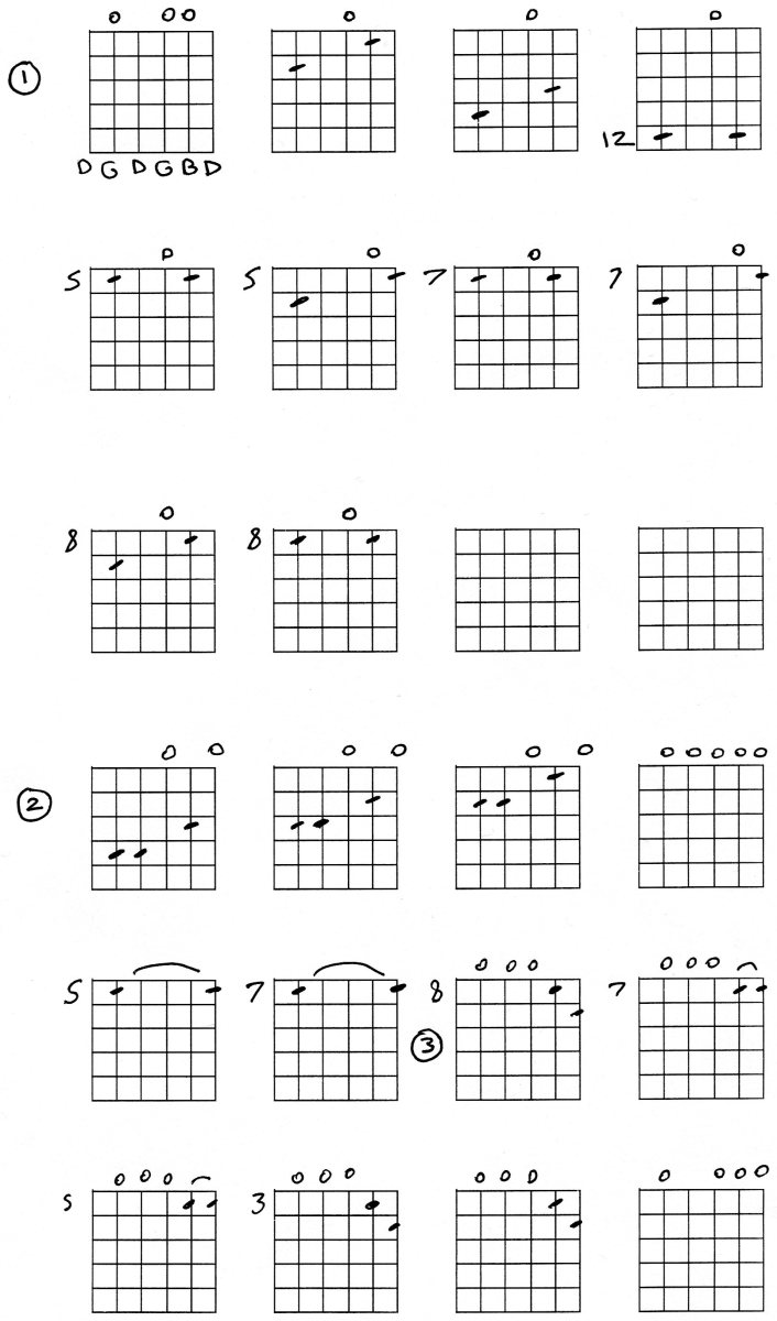 Guitar 12 string guitar chords : Guitar in Open G tuning