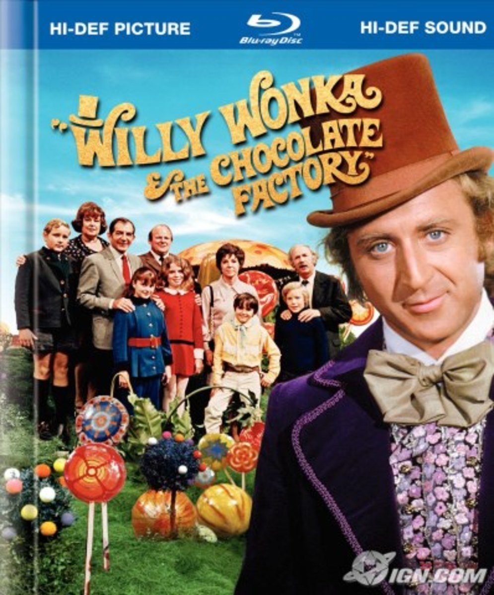 Economic Values in Willy Wonka in the chocolate Factory