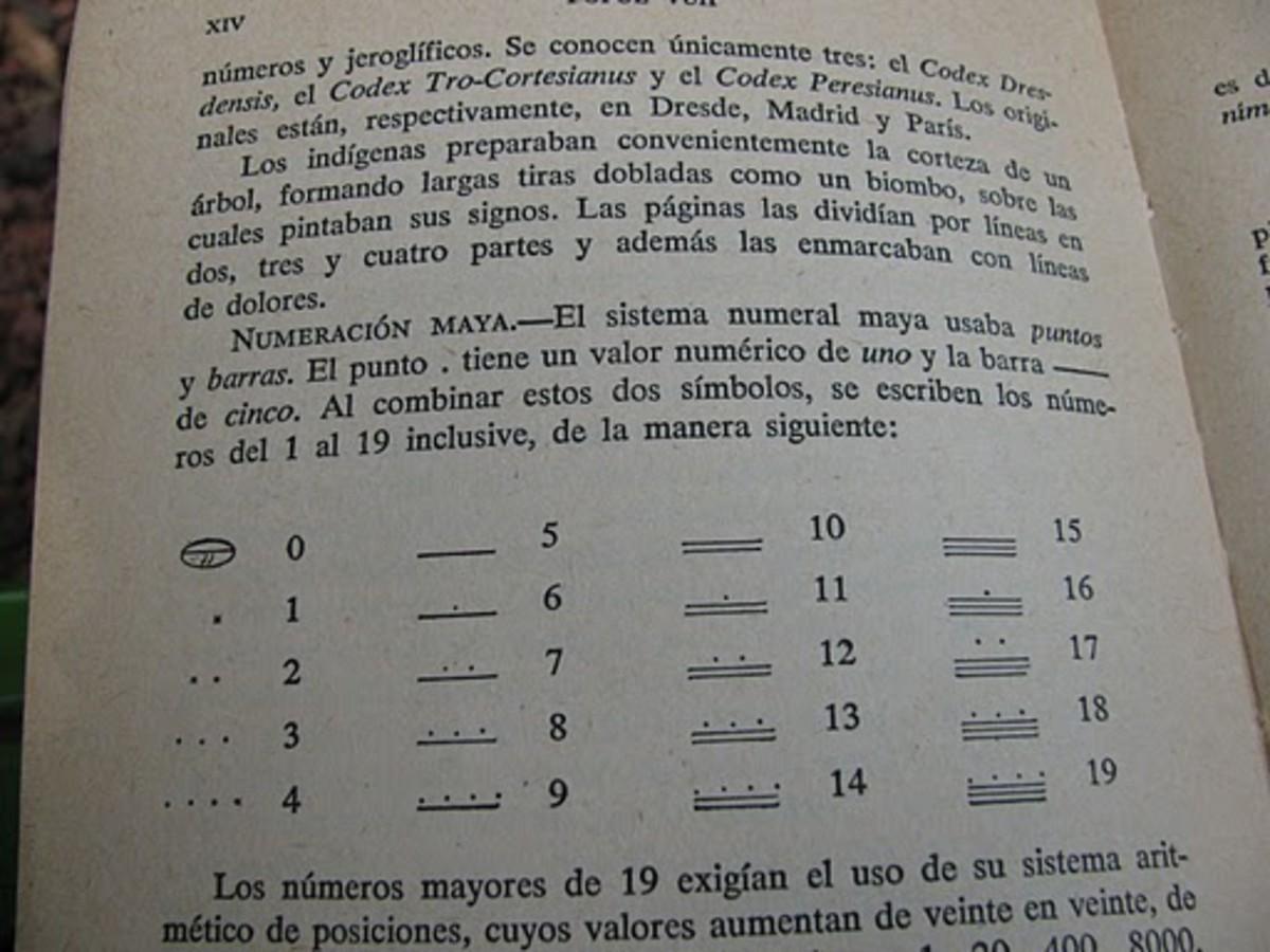 Mayan Numbers