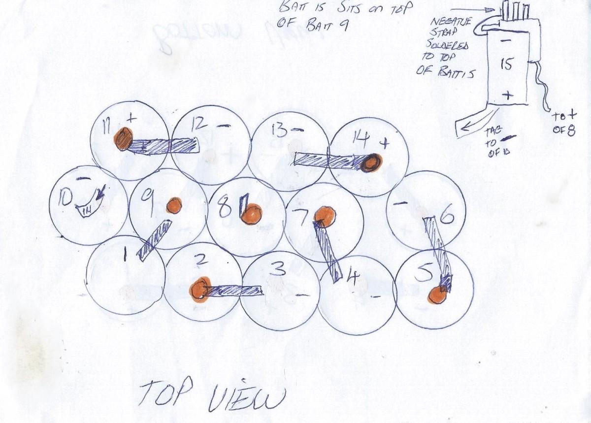 Diagram 3 - Top view diagram