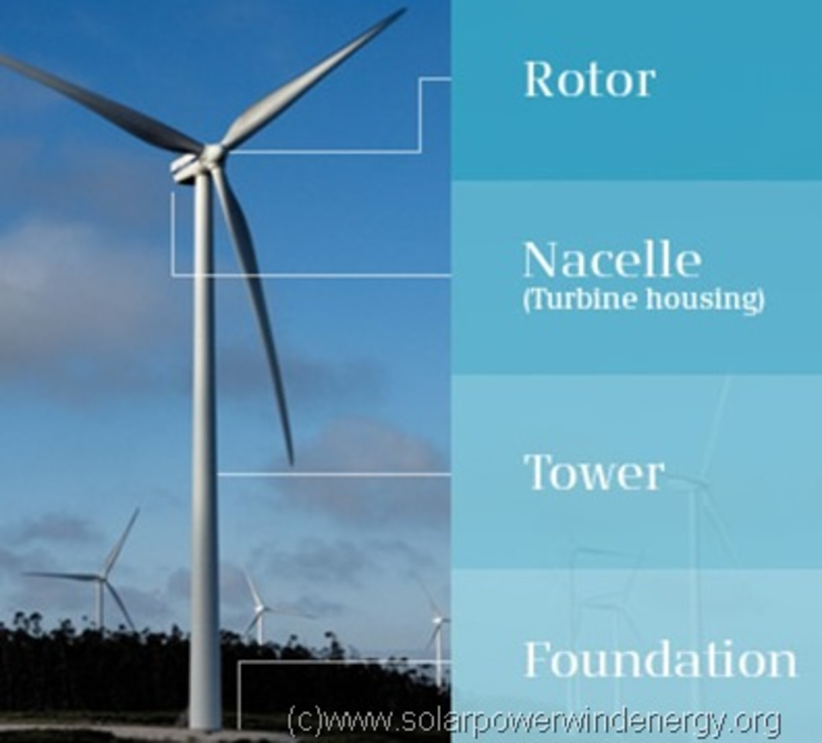 wind-energy-and-wind-turbines-beneficial-or-not